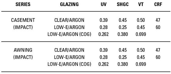 casement-awning-specs